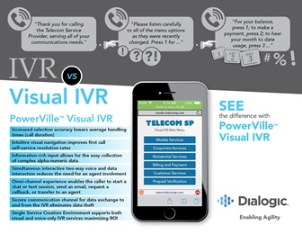 IVR vs Visual IVR - Benefits of Visual IVR - VIVR