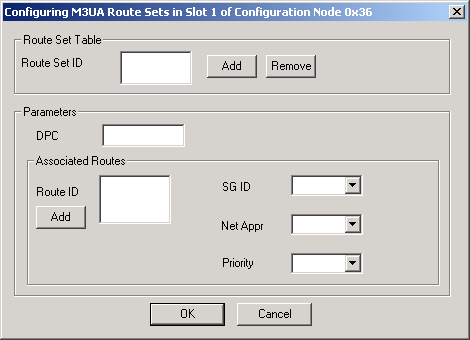 ss7 config Two standard configuration files, systemtxt and configtxt, are used with the dialogic® dsi components (ss7) systems they they contain the information used to run and interconnect the various pieces that can be used to build different ss7 configurations.