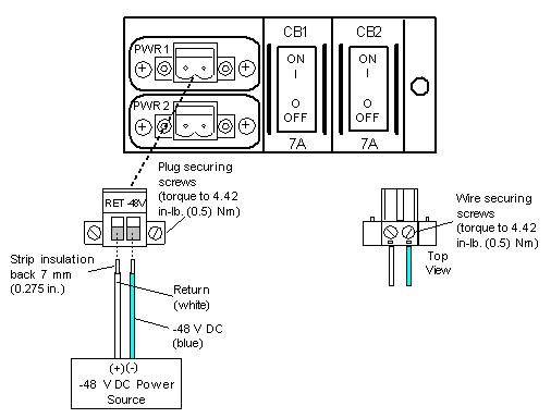 Connecting to a Single Power Source on