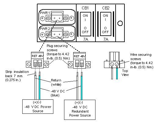 Connecting to redundant power sources img 1010 only redundant dc power wiring diagram asfbconference2016 Images