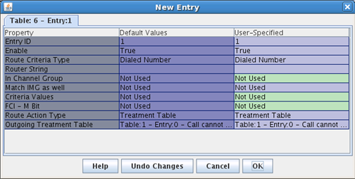 Service route table entry keyboard keysfo Images